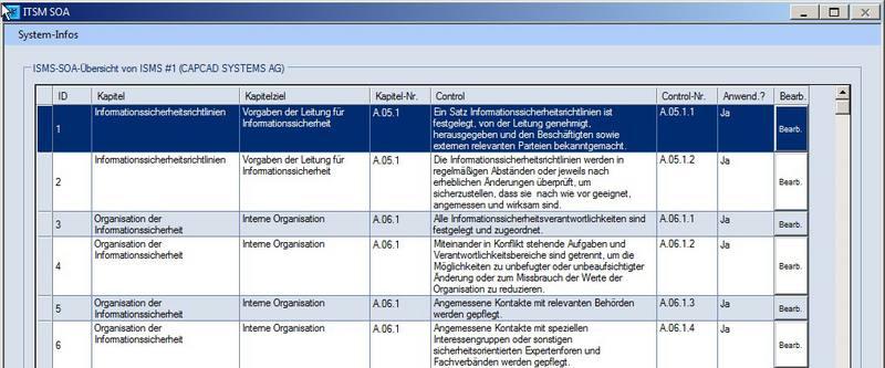 Abbildung der SOA Controls nach ISO 27001 Standard